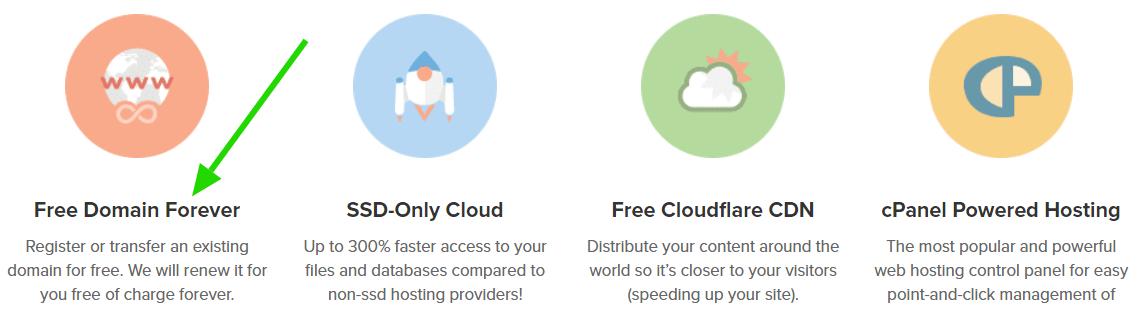 Fastcomet miễn phí tên miền vĩnh viễn